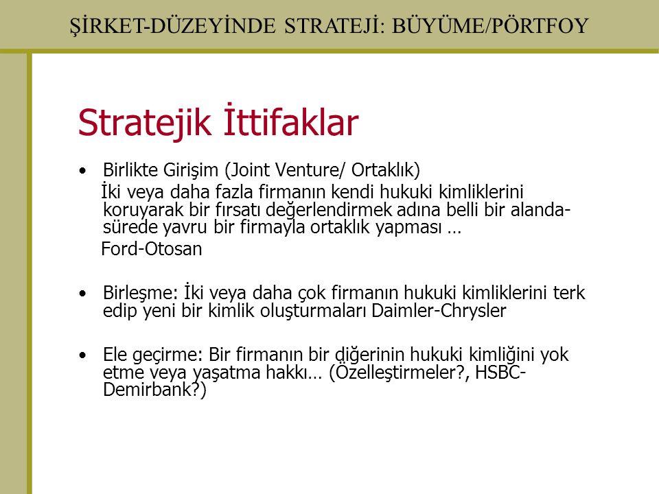 Stratejik İttifaklar Birlikte Girişim (Joint Venture/ Ortaklık)