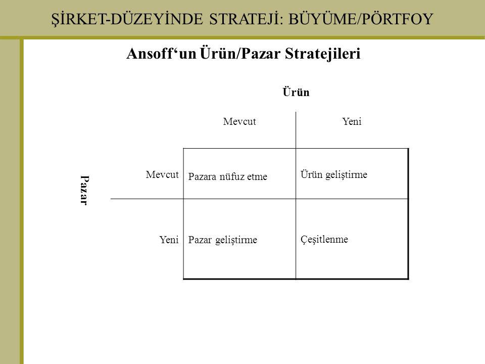 Ansoff'un Ürün/Pazar Stratejileri