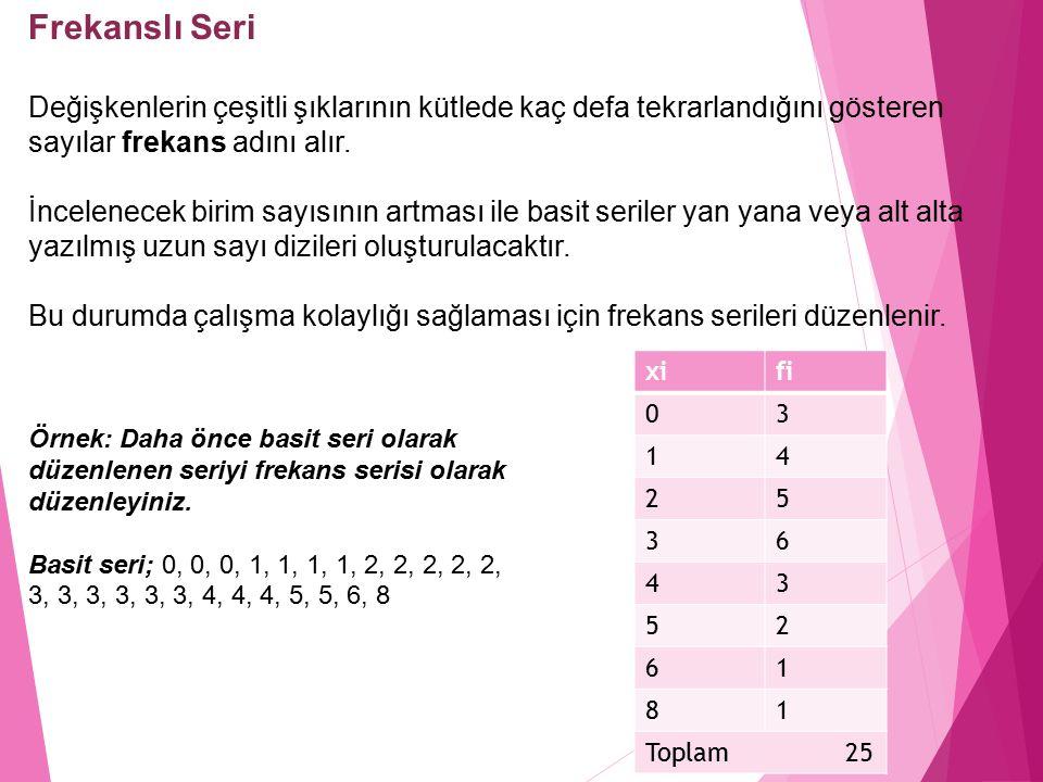Frekanslı Seri Değişkenlerin çeşitli şıklarının kütlede kaç defa tekrarlandığını gösteren sayılar frekans adını alır.