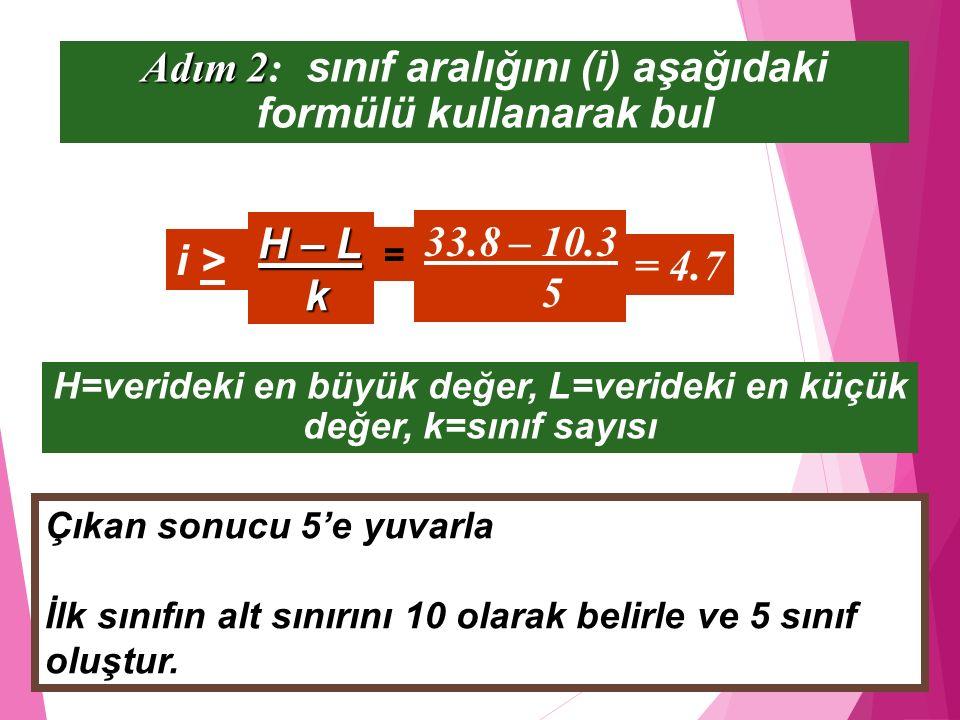 Adım 2: sınıf aralığını (i) aşağıdaki formülü kullanarak bul