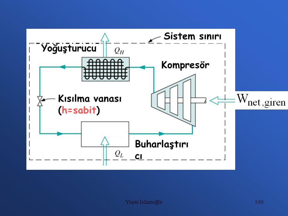 Kısılma vanası (h=sabit) Sistem sınırı