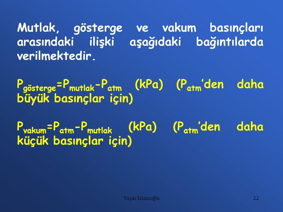 Pgösterge=Pmutlak-Patm (kPa) (Patm'den daha büyük basınçlar için)