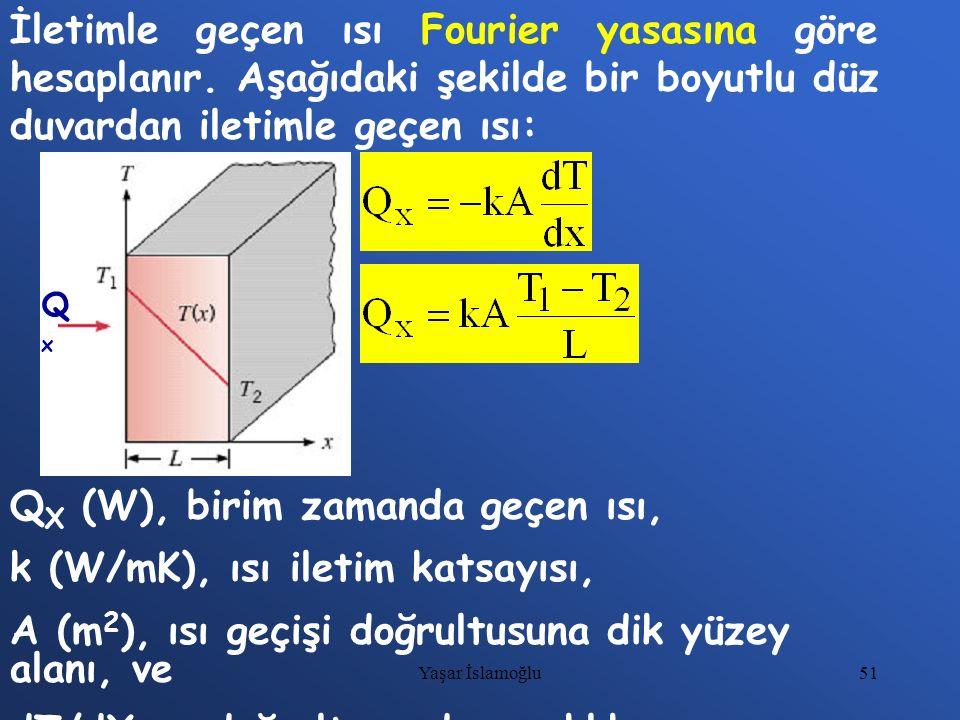 QX (W), birim zamanda geçen ısı, k (W/mK), ısı iletim katsayısı,