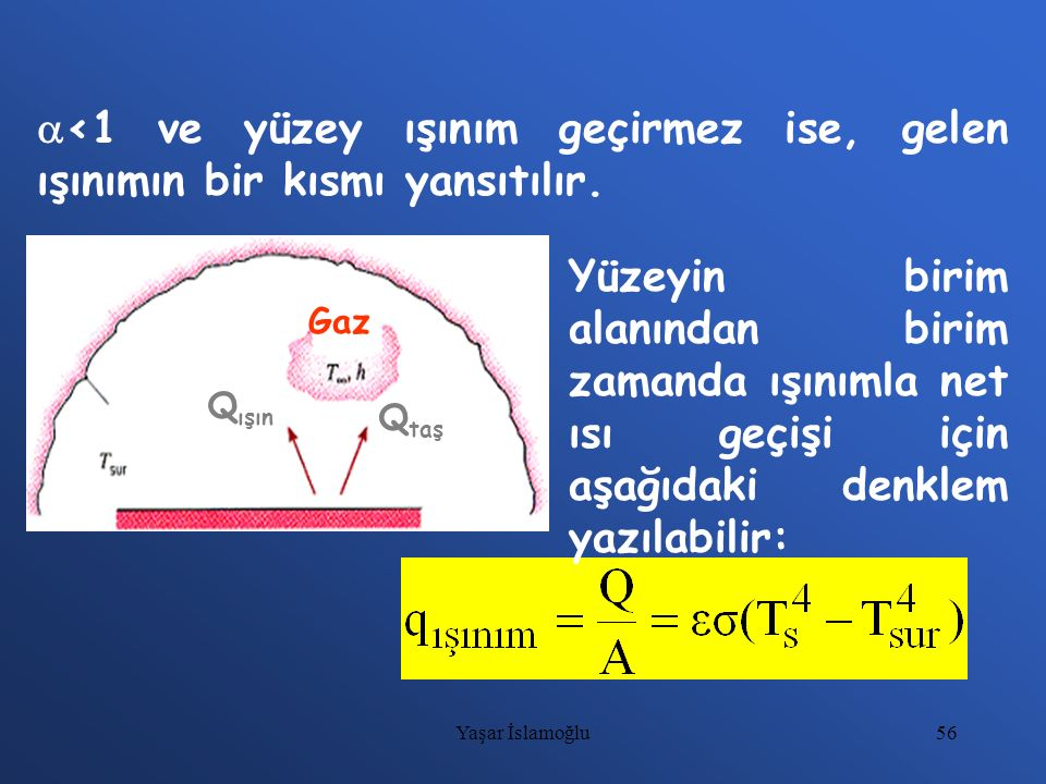 <1 ve yüzey ışınım geçirmez ise, gelen ışınımın bir kısmı yansıtılır.