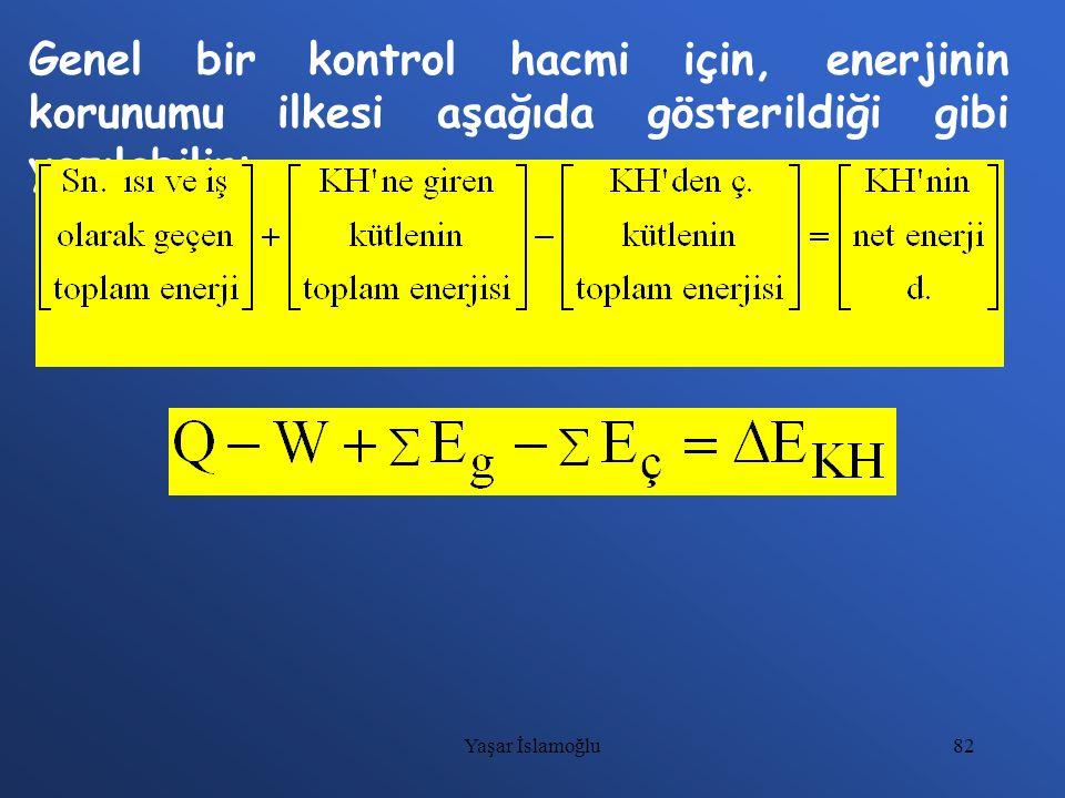 Genel bir kontrol hacmi için, enerjinin korunumu ilkesi aşağıda gösterildiği gibi yazılabilir: