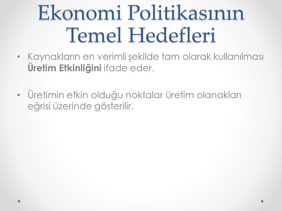 Ekonomi Politikasının Temel Hedefleri