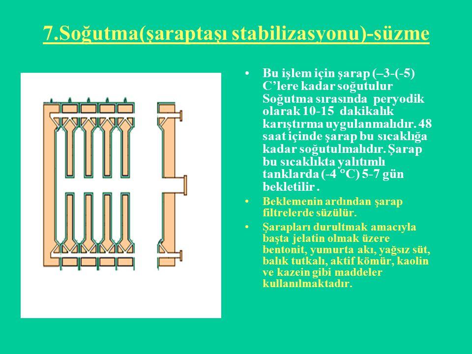 7.Soğutma(şaraptaşı stabilizasyonu)-süzme