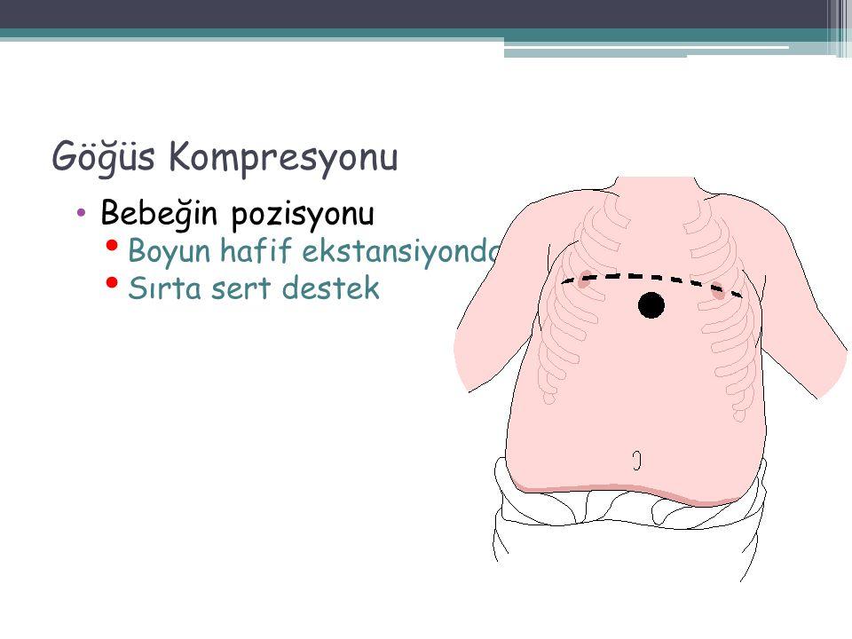 Göğüs Kompresyonu Bebeğin pozisyonu Boyun hafif ekstansiyonda