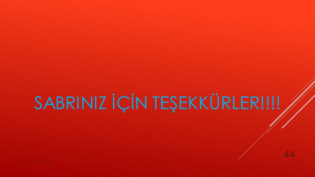 SABRINIZ İÇİN TEŞEKKÜRLER!!!!