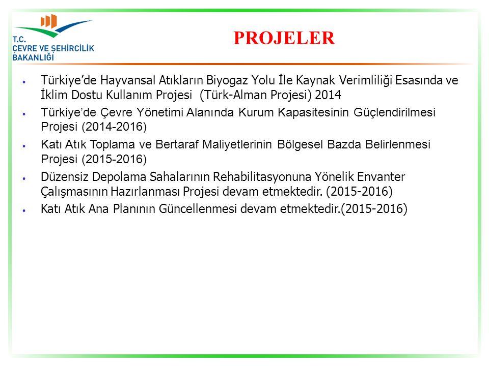 PROJELER Türkiye'de Hayvansal Atıkların Biyogaz Yolu İle Kaynak Verimliliği Esasında ve İklim Dostu Kullanım Projesi (Türk-Alman Projesi) 2014.