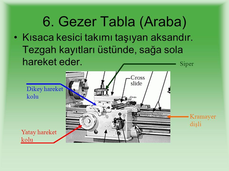 6. Gezer Tabla (Araba) Kısaca kesici takımı taşıyan aksandır. Tezgah kayıtları üstünde, sağa sola hareket eder.