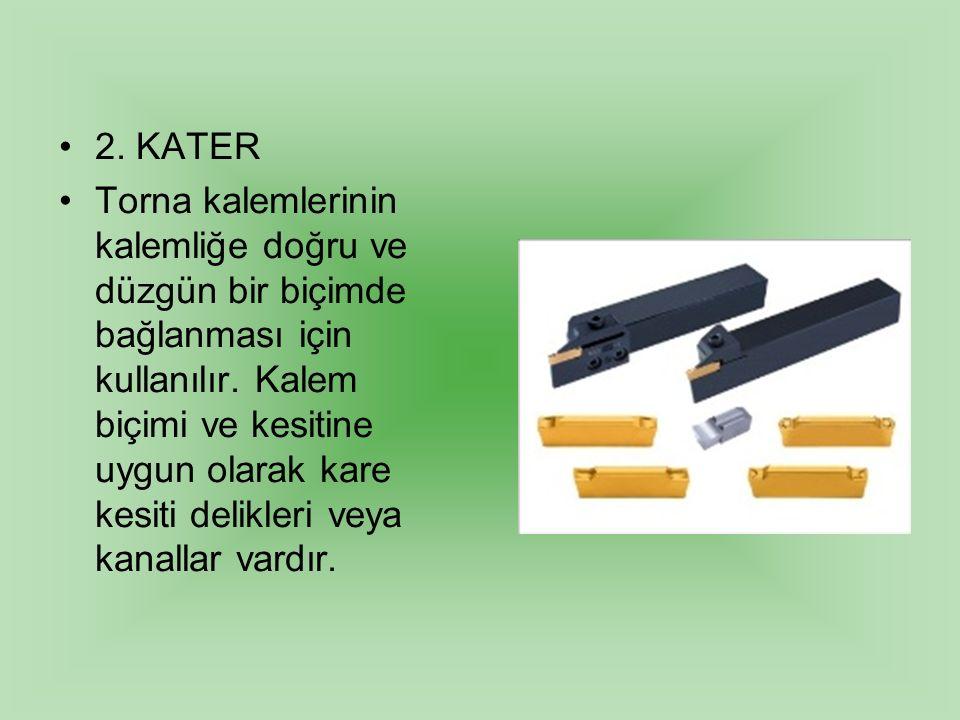 2. KATER