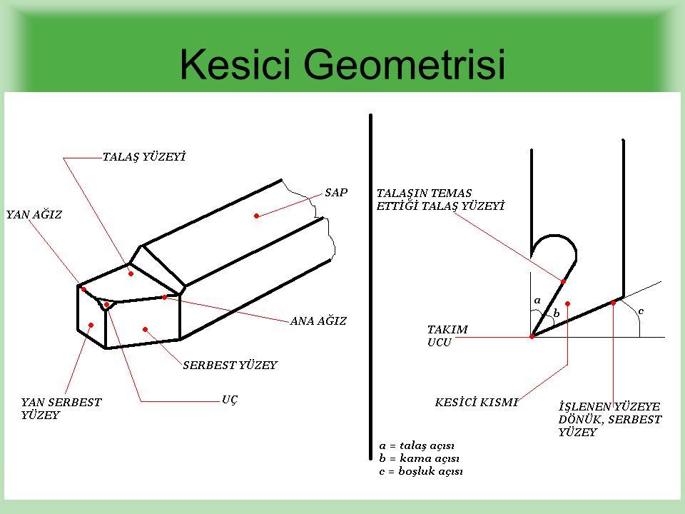 Kesici Geometrisi