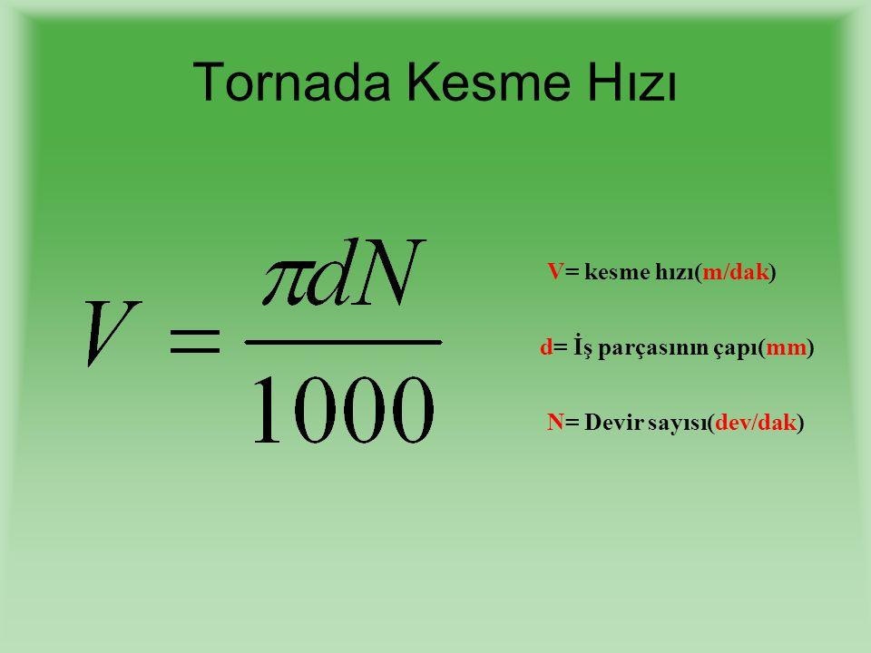 Tornada Kesme Hızı V= kesme hızı(m/dak) d= İş parçasının çapı(mm)