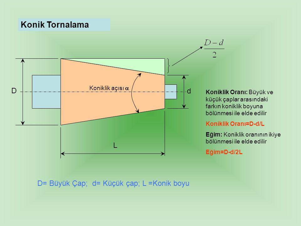 Konik Tornalama D d L D= Büyük Çap; d= Küçük çap; L =Konik boyu