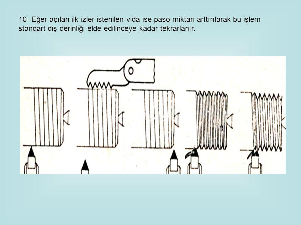 10- Eğer açılan ilk izler istenilen vida ise paso miktarı arttırılarak bu işlem standart diş derinliği elde edilinceye kadar tekrarlanır.