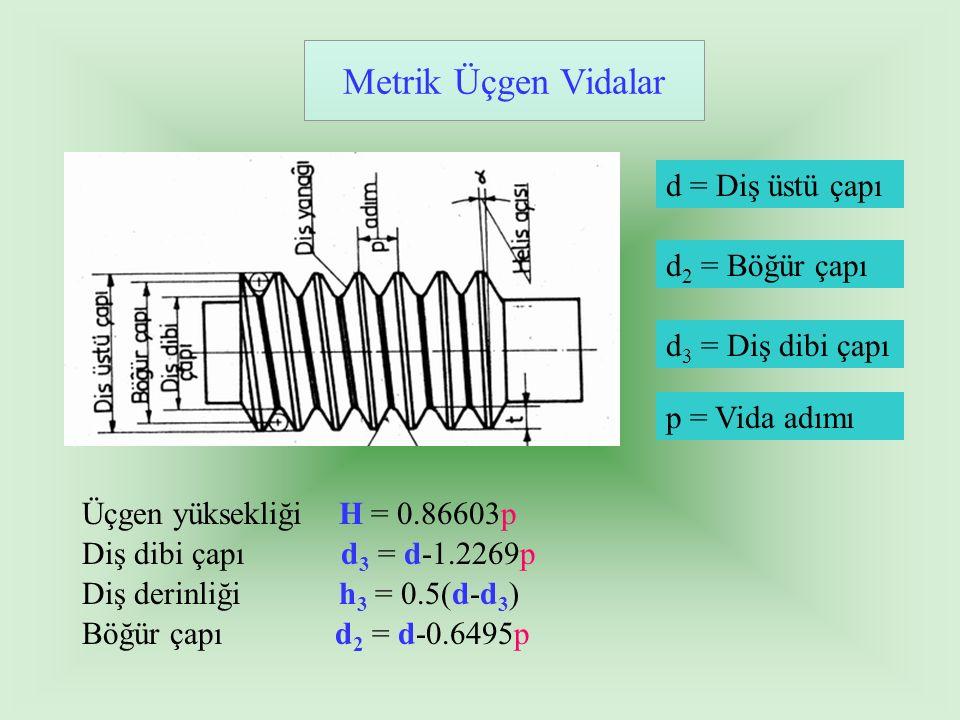 Metrik Üçgen Vidalar d = Diş üstü çapı d2 = Böğür çapı