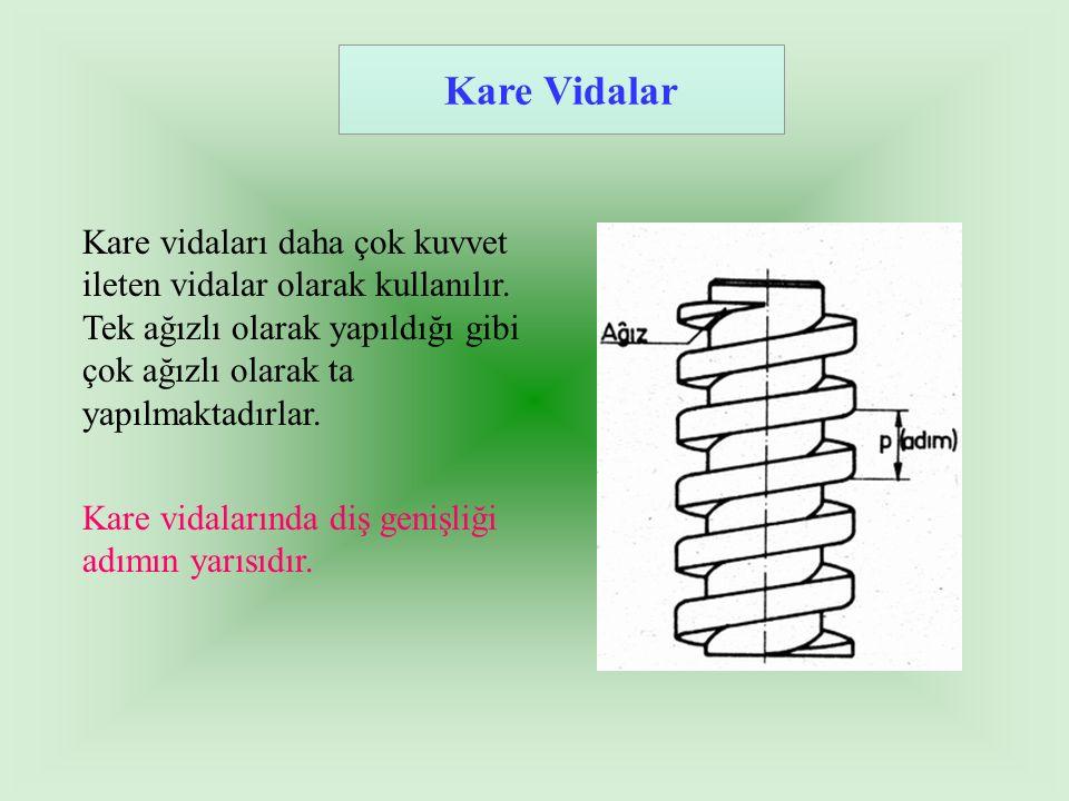 Kare Vidalar Kare vidaları daha çok kuvvet ileten vidalar olarak kullanılır. Tek ağızlı olarak yapıldığı gibi çok ağızlı olarak ta yapılmaktadırlar.