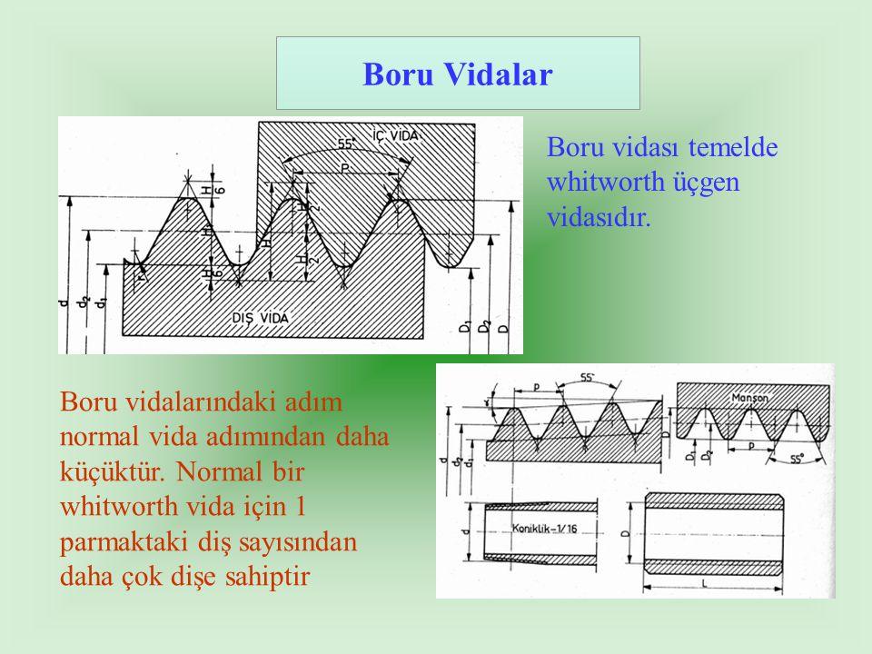 Boru Vidalar Boru vidası temelde whitworth üçgen vidasıdır.