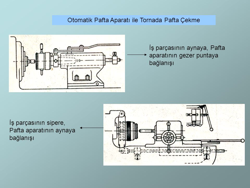 Otomatik Pafta Aparatı ile Tornada Pafta Çekme