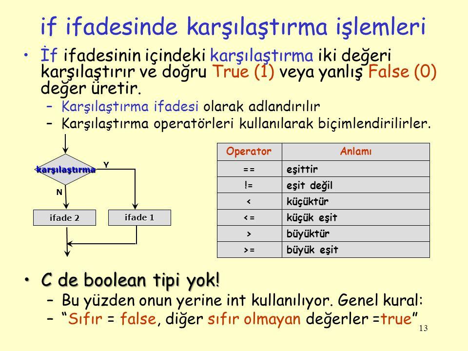 if ifadesinde karşılaştırma işlemleri