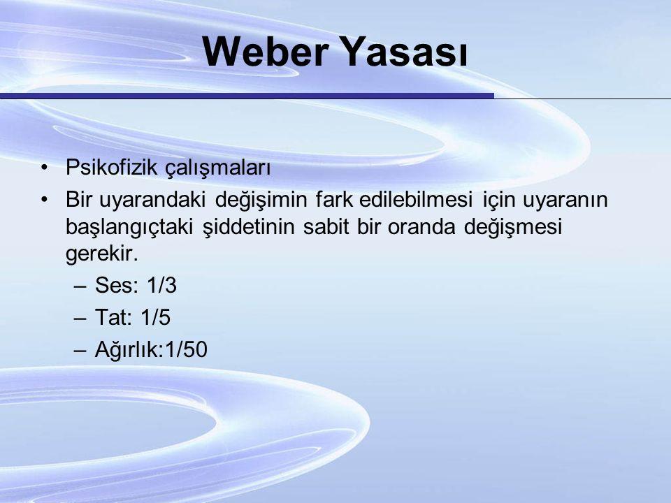 Weber Yasası Psikofizik çalışmaları
