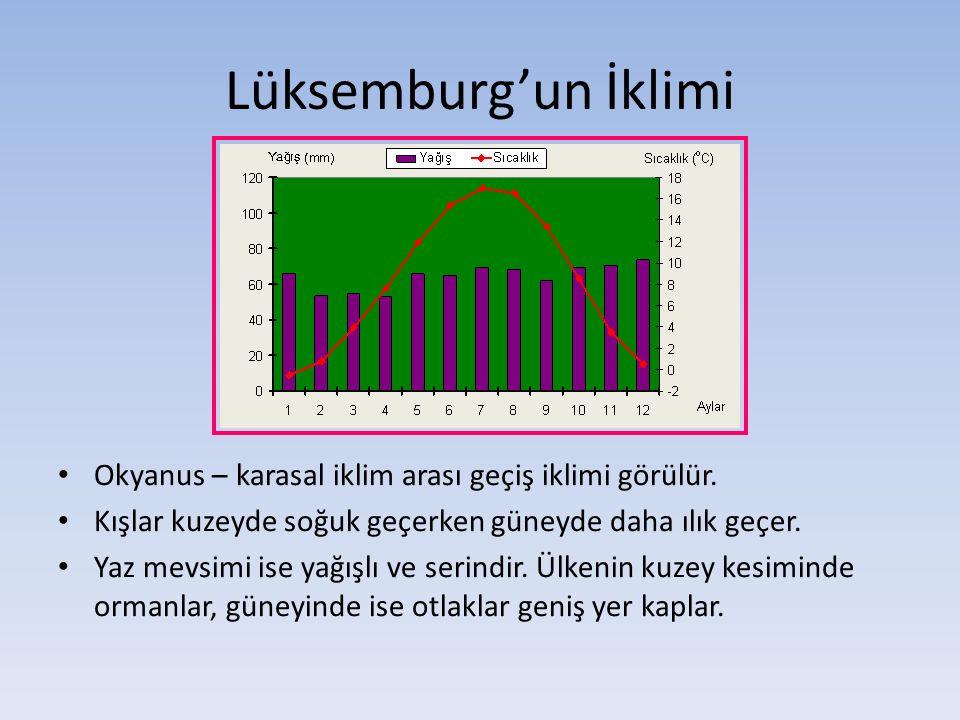 Lüksemburg'un İklimi Okyanus – karasal iklim arası geçiş iklimi görülür. Kışlar kuzeyde soğuk geçerken güneyde daha ılık geçer.