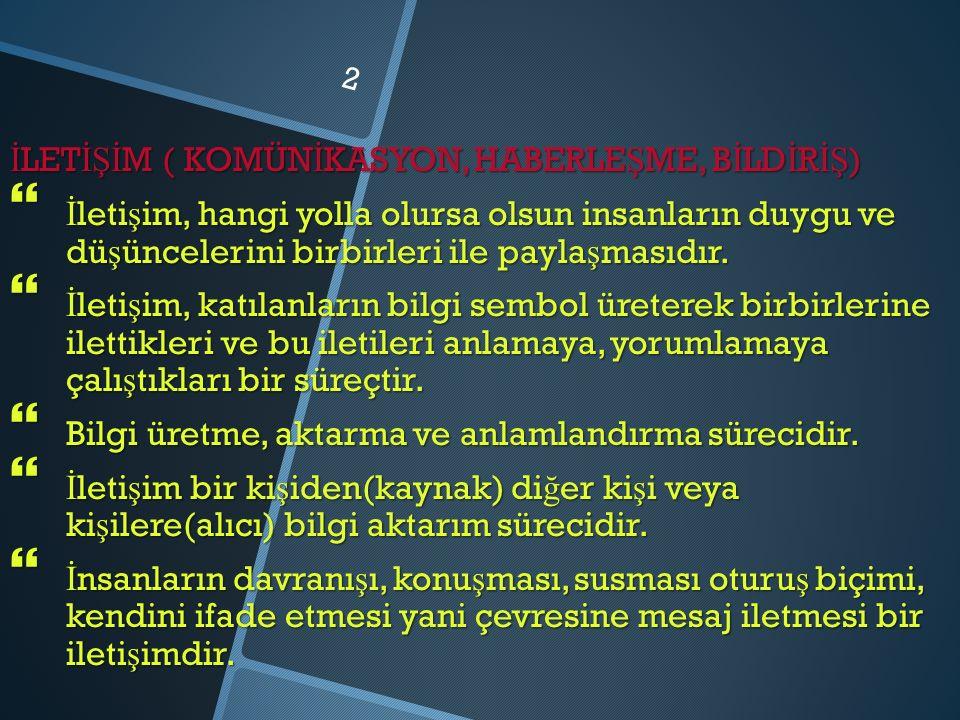 İLETİŞİM ( KOMÜNİKASYON, HABERLEŞME, BİLDİRİŞ)