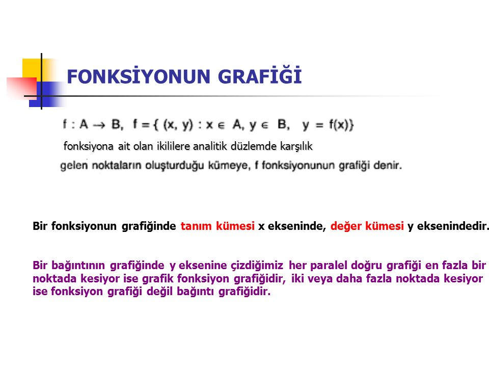 FONKSİYONUN GRAFİĞİ fonksiyona ait olan ikililere analitik düzlemde karşılık.