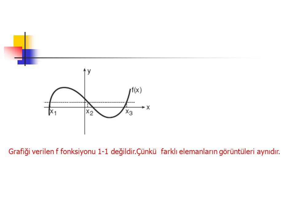 Grafiği verilen f fonksiyonu 1-1 değildir