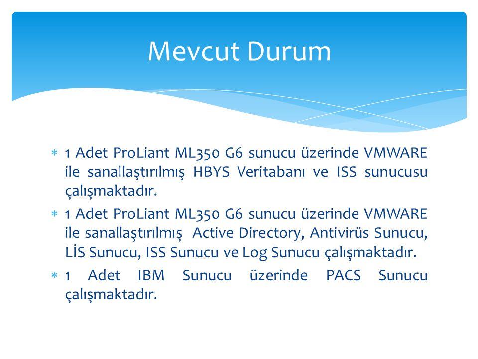 Mevcut Durum 1 Adet ProLiant ML350 G6 sunucu üzerinde VMWARE ile sanallaştırılmış HBYS Veritabanı ve ISS sunucusu çalışmaktadır.