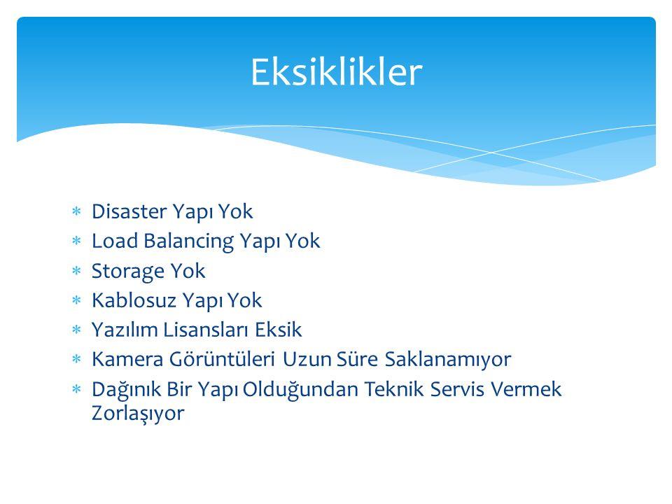 Eksiklikler Disaster Yapı Yok Load Balancing Yapı Yok Storage Yok