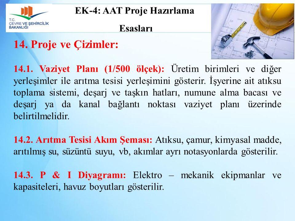 EK-4: AAT Proje Hazırlama