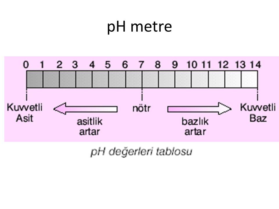 pH metre