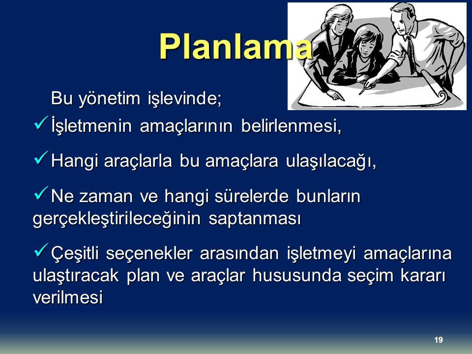 Planlama Bu yönetim işlevinde; İşletmenin amaçlarının belirlenmesi,