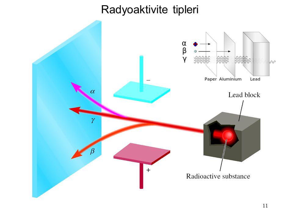 Radyoaktivite tipleri
