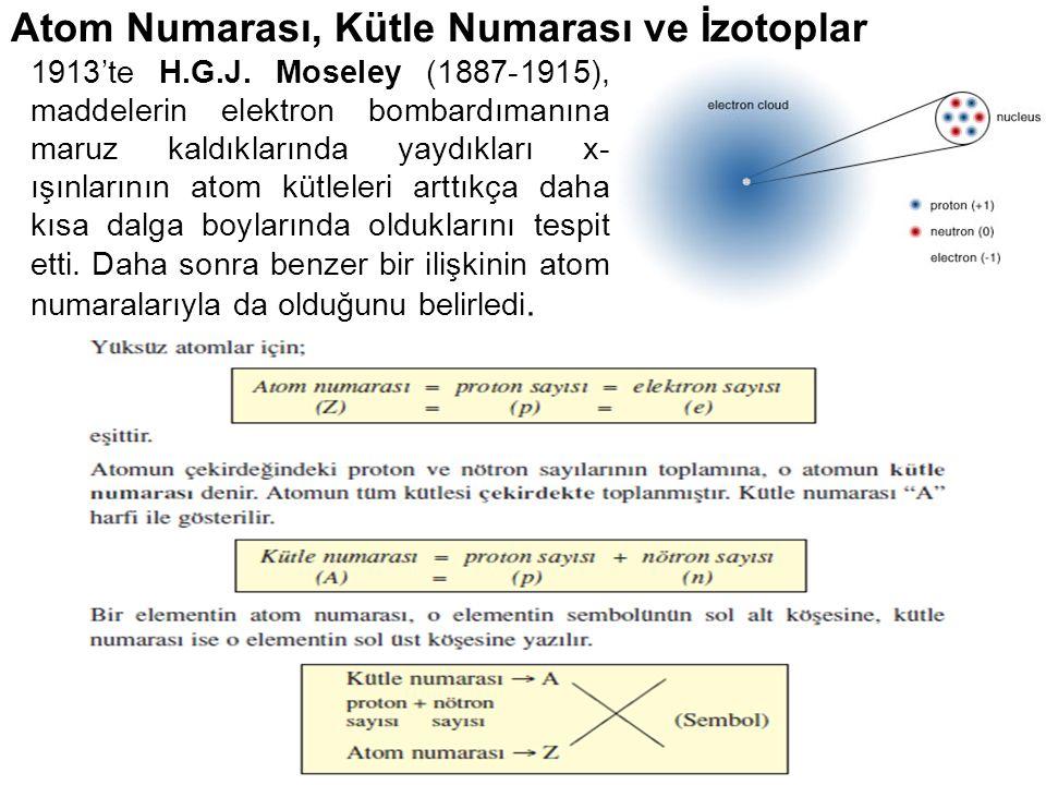 Atom Numarası, Kütle Numarası ve İzotoplar