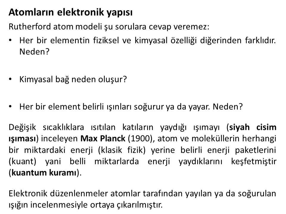 Atomların elektronik yapısı