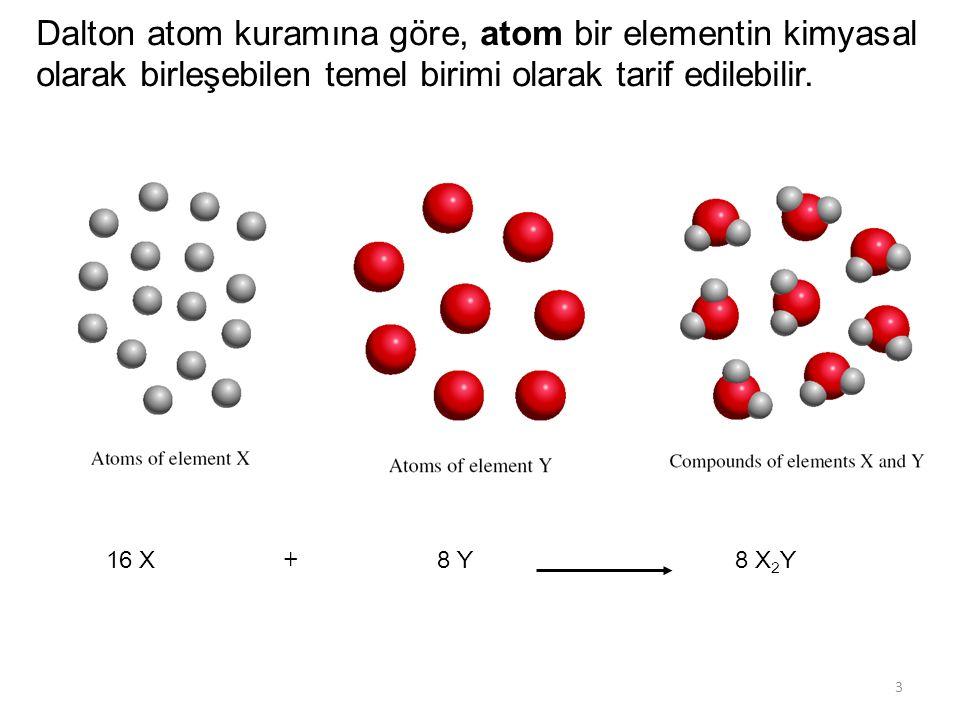 Dalton atom kuramına göre, atom bir elementin kimyasal olarak birleşebilen temel birimi olarak tarif edilebilir.
