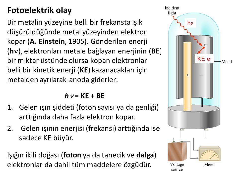 Fotoelektrik olay