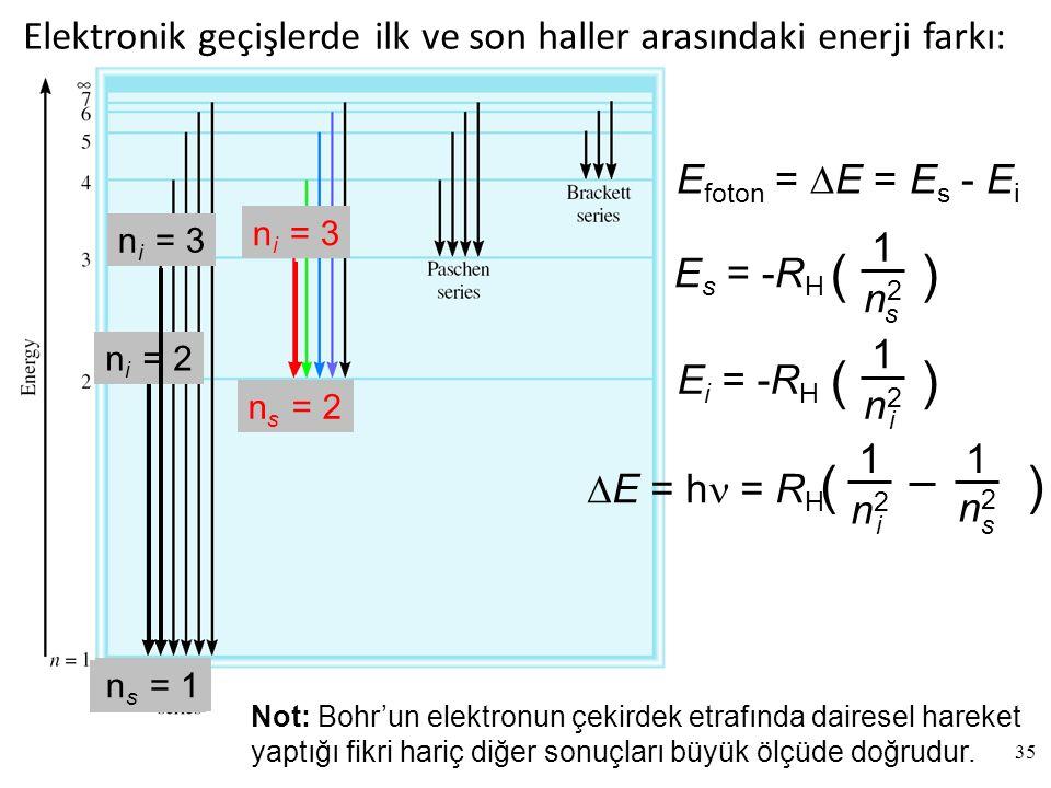 Elektronik geçişlerde ilk ve son haller arasındaki enerji farkı: