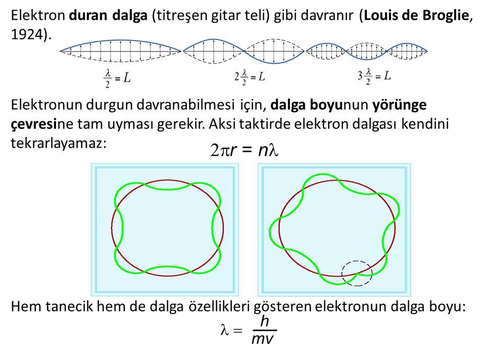 Elektron duran dalga (titreşen gitar teli) gibi davranır (Louis de Broglie, 1924).