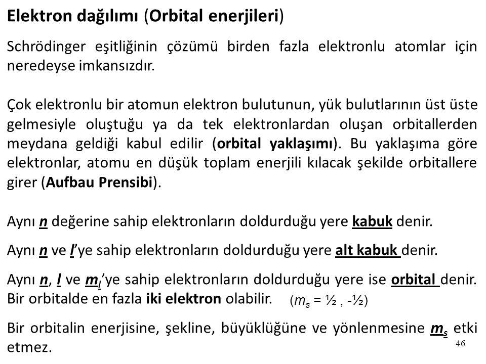 Elektron dağılımı (Orbital enerjileri)