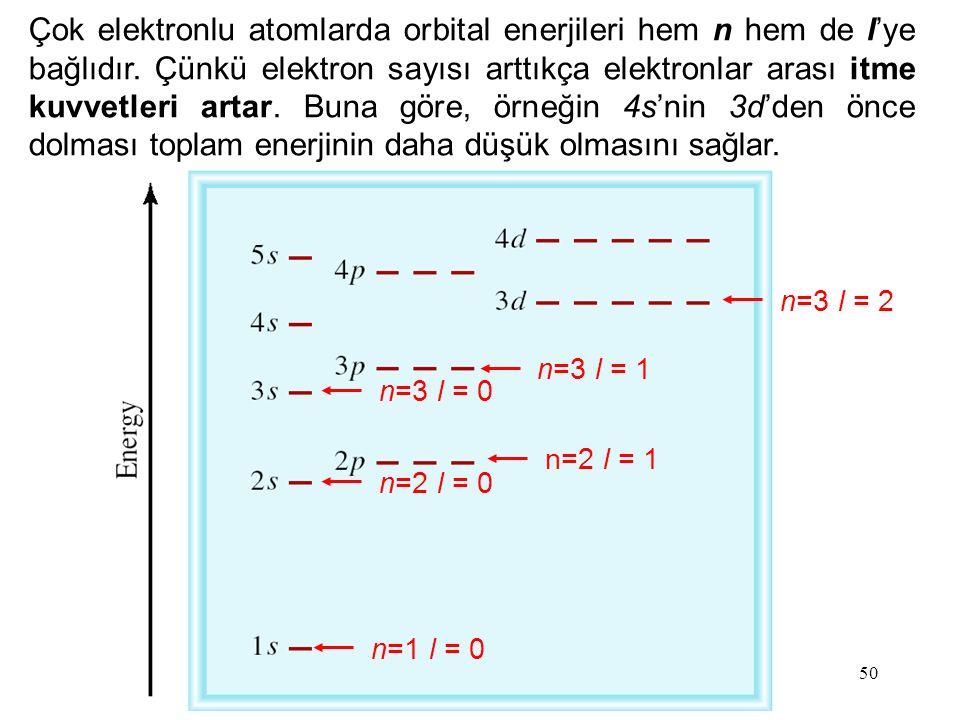 Çok elektronlu atomlarda orbital enerjileri hem n hem de l'ye bağlıdır