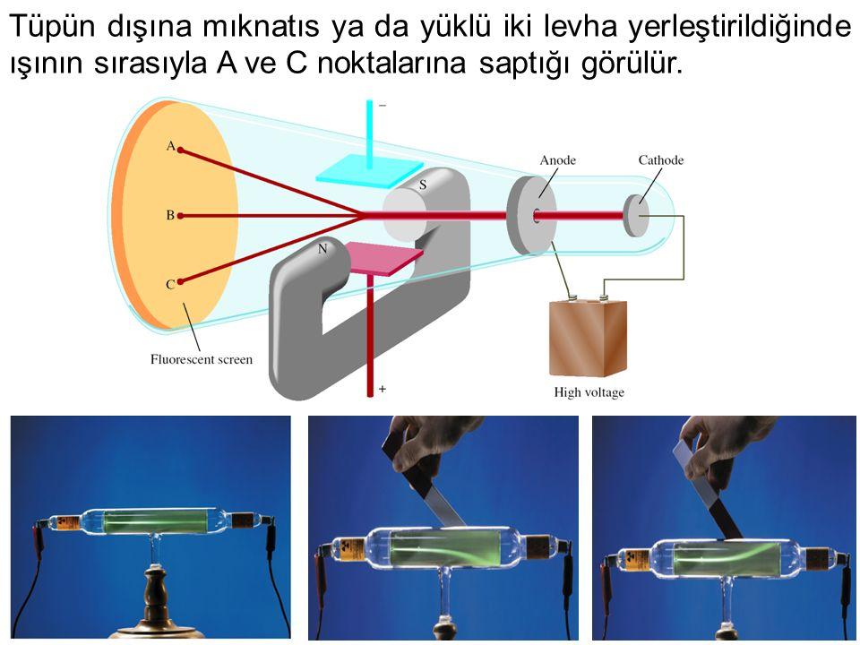 Tüpün dışına mıknatıs ya da yüklü iki levha yerleştirildiğinde ışının sırasıyla A ve C noktalarına saptığı görülür.