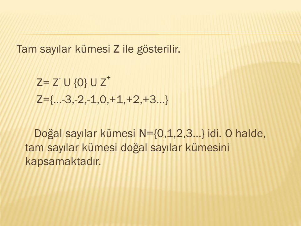 Tam sayılar kümesi Z ile gösterilir
