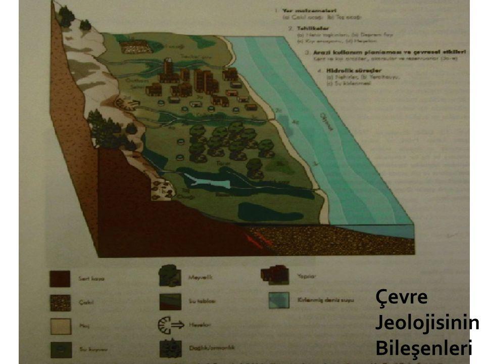 Çevre Jeolojisinin Bileşenleri