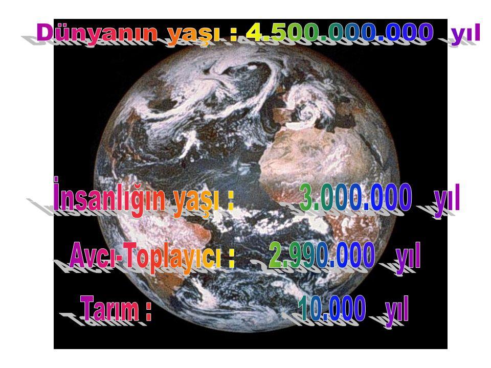 Dünyanın yaşı : 4.500.000.000 yıl İnsanlığın yaşı : 3.000.000 yıl. Avcı-Toplayıcı : 2.990.000 yıl.