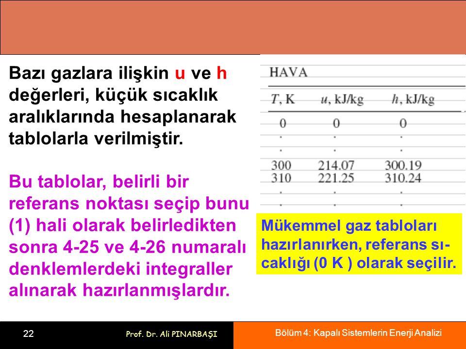 Bazı gazlara ilişkin u ve h değerleri, küçük sıcaklık aralıklarında hesaplanarak tablolarla verilmiştir.