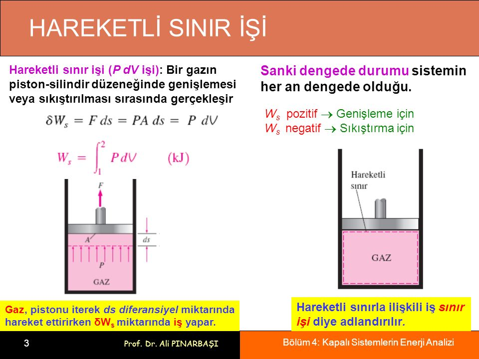 HAREKETLİ SINIR İŞİ Hareketli sınır işi (P dV işi): Bir gazın. piston-silindir düzeneğinde genişlemesi veya sıkıştırılması sırasında gerçekleşir.